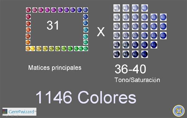 Posibilidades de colores en GemSquare.
