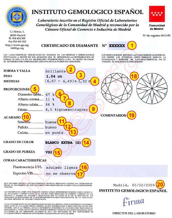 Certificado diamante IGE